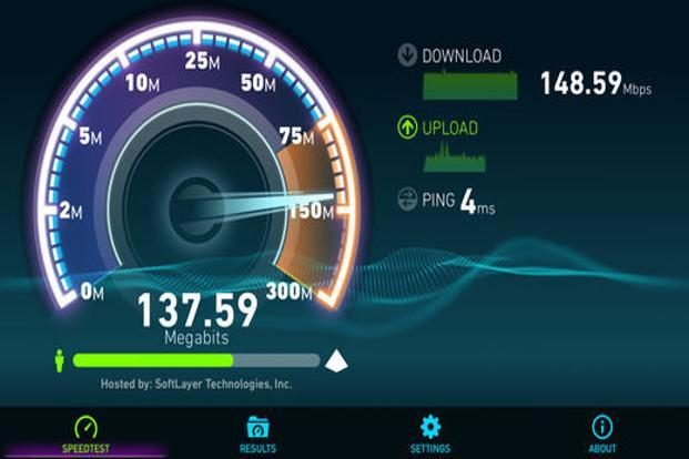 Ookla Speed Test Ranks India On 109th Position For Mobile Internet Speed