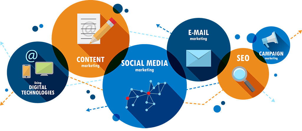 Online Marketing Services: Why Have An External Consultancy